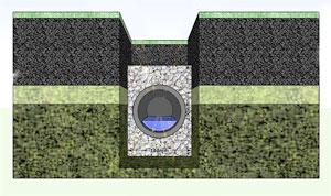 French drain repair diagram