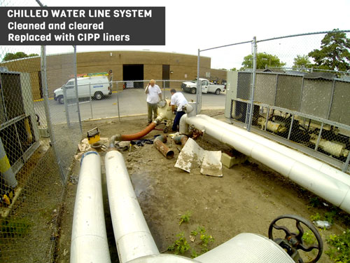 Chilled water line system repair condensors