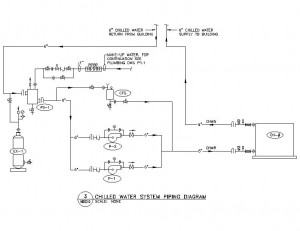 Chilled water system diagram