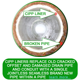 cipp liner for broken sewer pipe lining companies