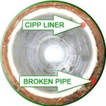 CIPP Pipe Lining
